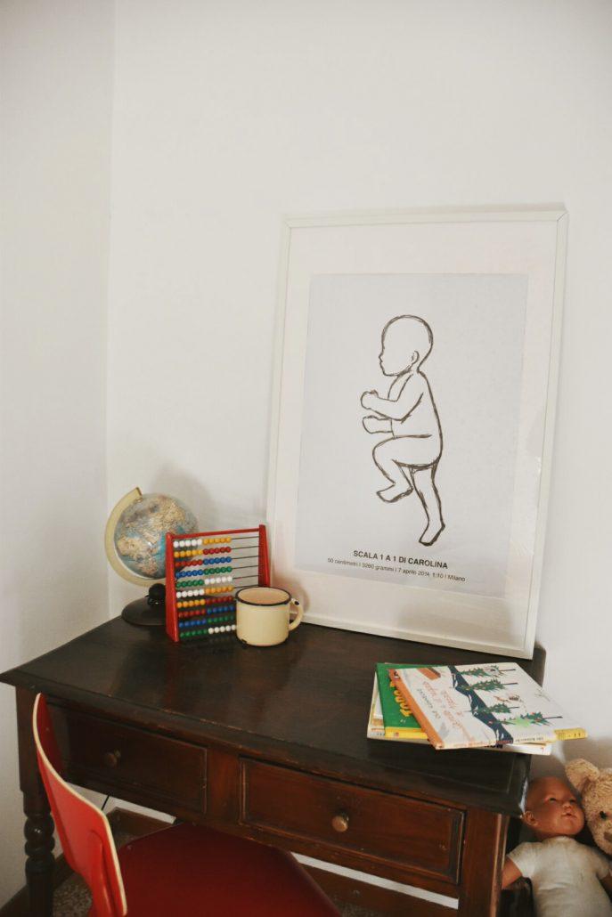 poster-ritratto-neonato-in-scala-idee-nascita-neo-mamme